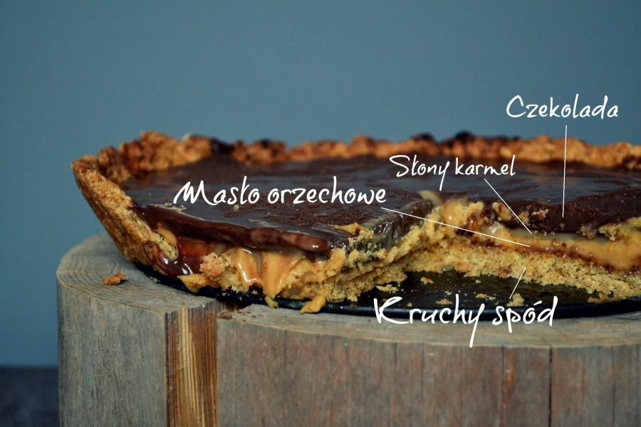 Ciasto twixo-snickers. Tarta z masłem orzechowym, słonym karmelem i czekoladą.